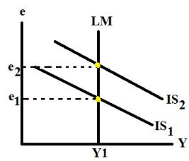 multiplier effect.png