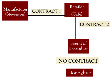 ds contracts.png
